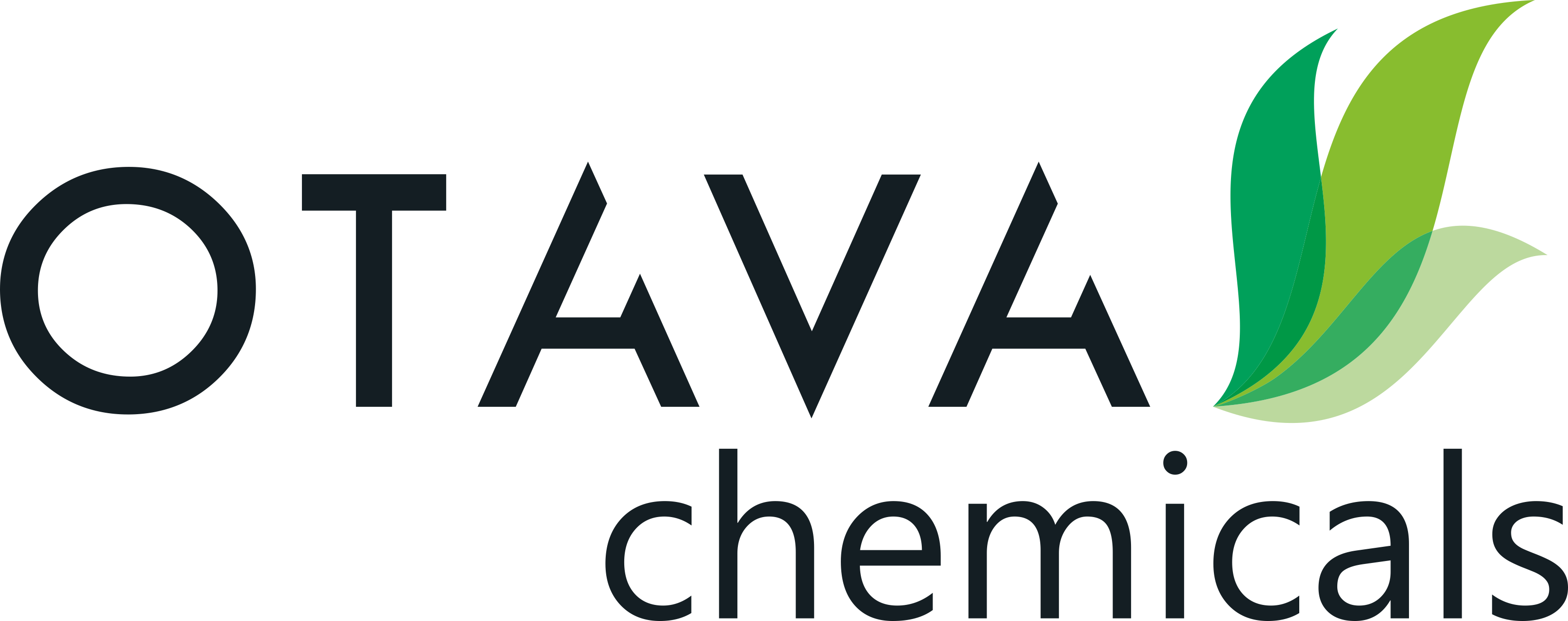 Otava chemicals